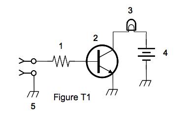 Figure T1