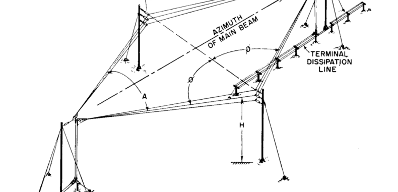 General: Antenna Installation Precautions