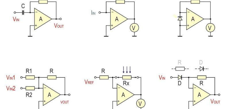 Amateur Extra: Op Amp Output Impedance