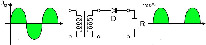 Halfwave rectifier