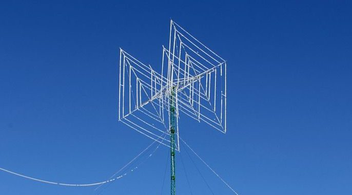 General: Quad Antennas